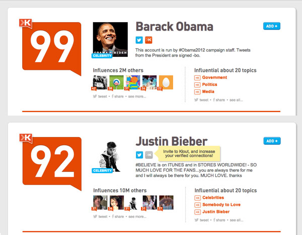 kout scores for barack obama and justin bieber
