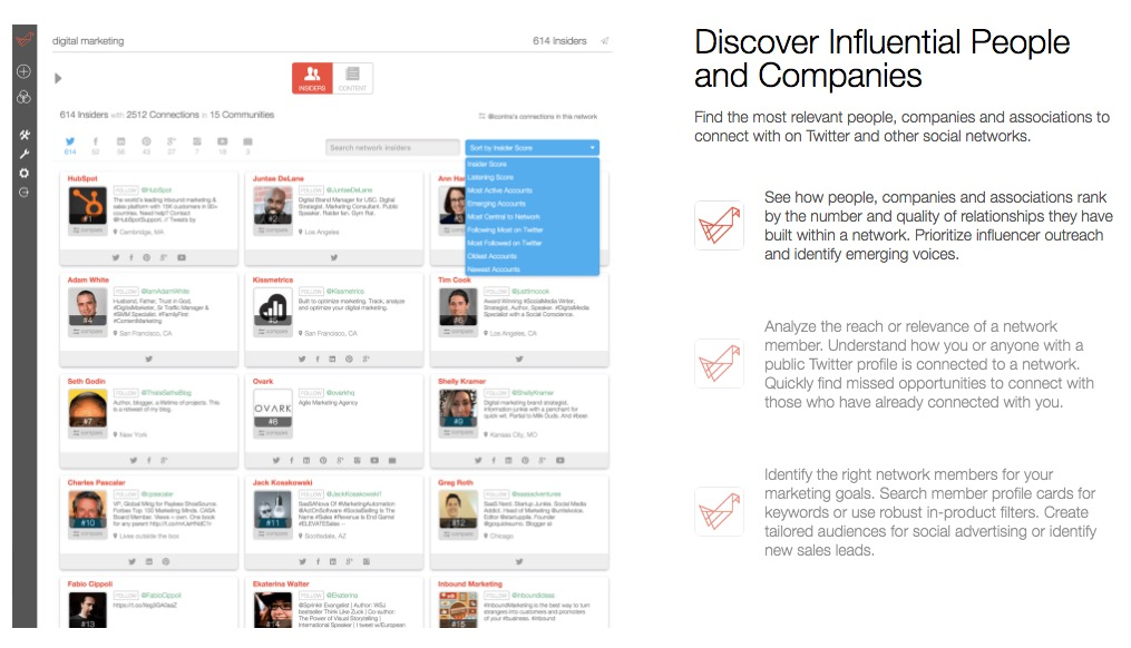 Discover Influential People and Companies