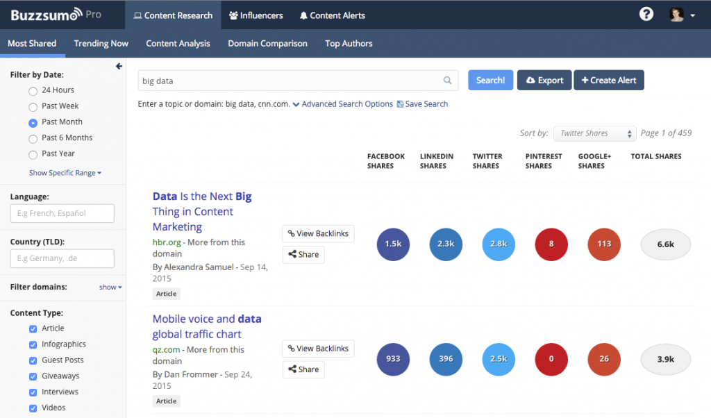 buzzsumo content research screenshot