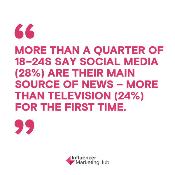 More than a quarter of 18–24s say social media (28%) are their main source of news – more than television (24%) for the first time