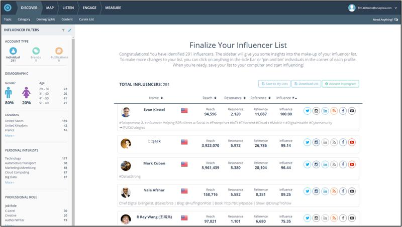 Onalytica influencer list