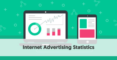 Internet Advertising Statistics - The Rise of Mobile and Ad Blocking [INFOGRAPHIC]