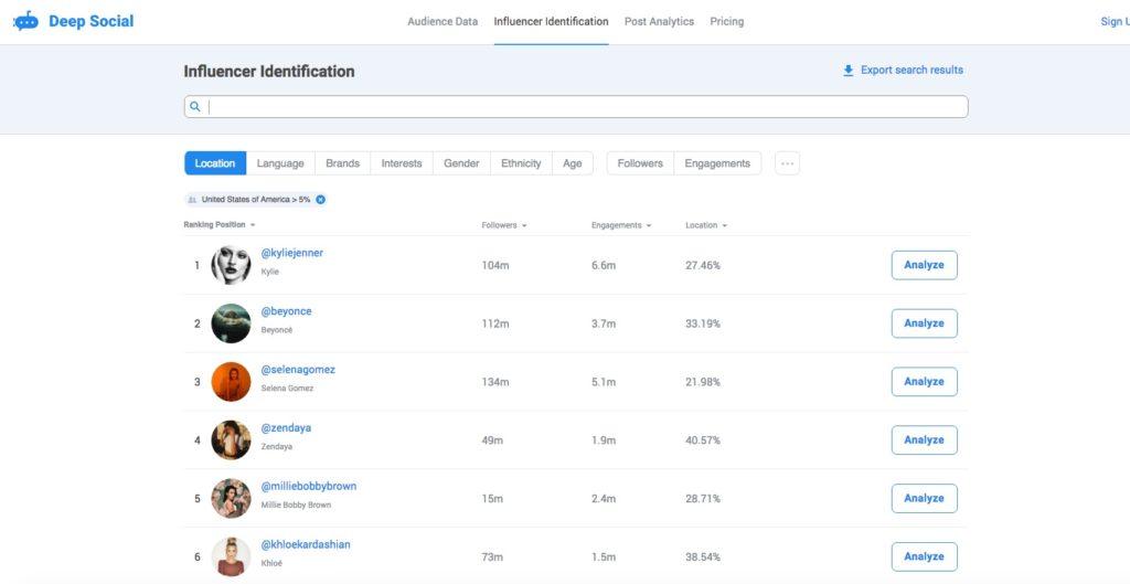 deep social influencer marketing software
