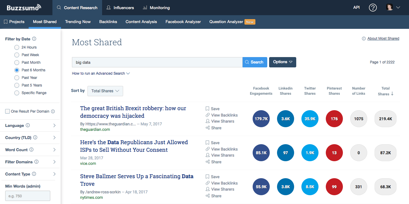 buzzsumo most shared articles and posts