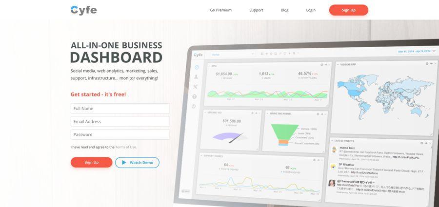 All In One Business Dashboard Cyfe - 15 công cụ theo dõi - phân tích thương hiệu hàng đầu năm 2019