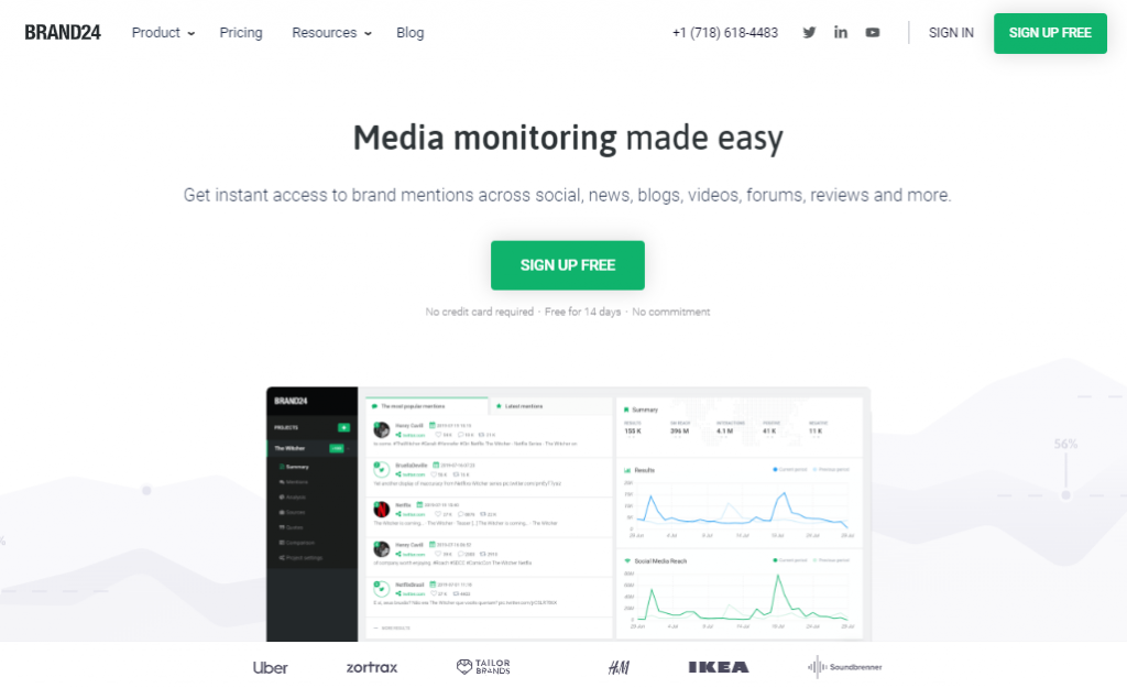social media analytics tool by brand24