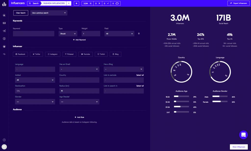 upfluence dashboard for influencer marketing software
