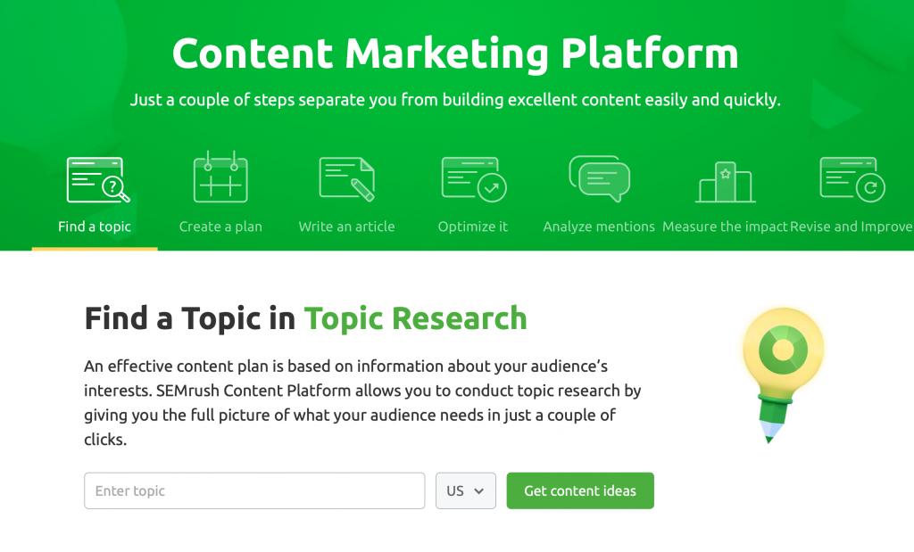 SEM content marketing