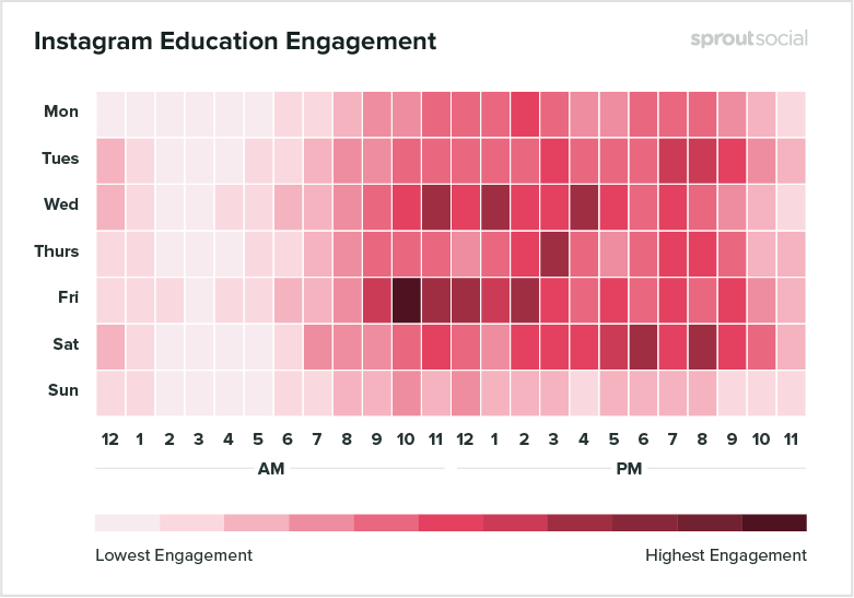 education content instagram times to post 2021