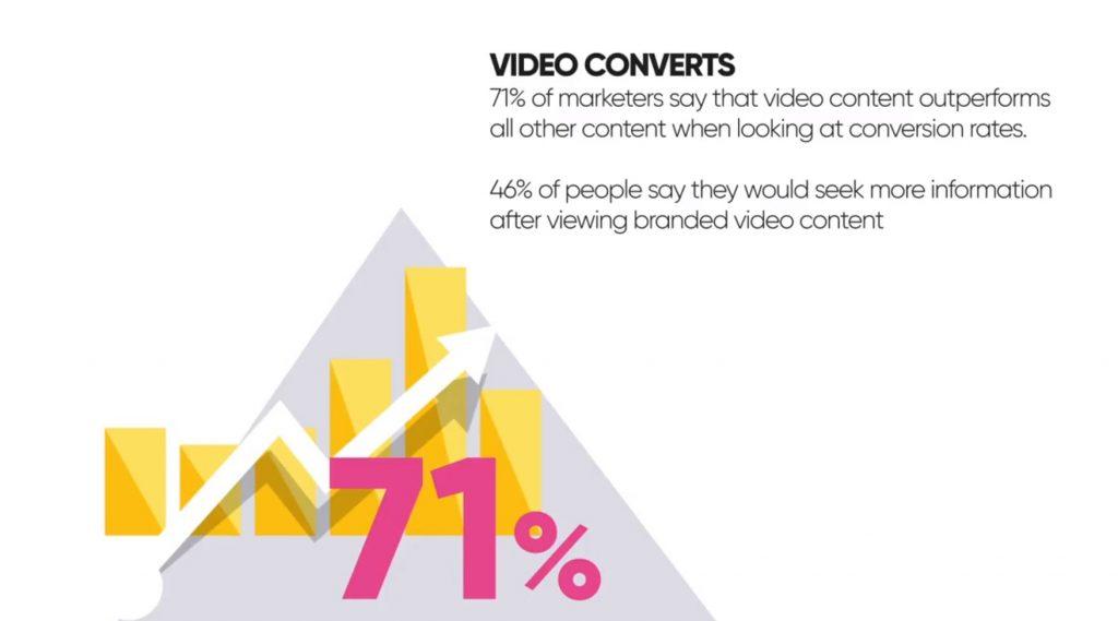 video stats
