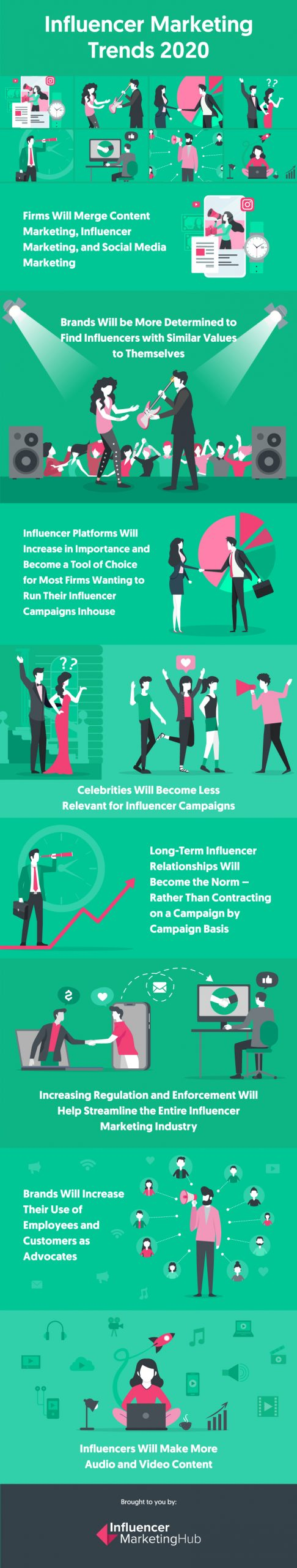 Social Media Marketing Trends 2020.8 Influencer Marketing Trends For 2020 Infographic