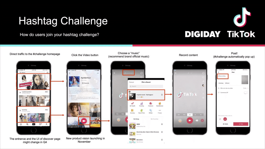 tiktok hashtag challenge