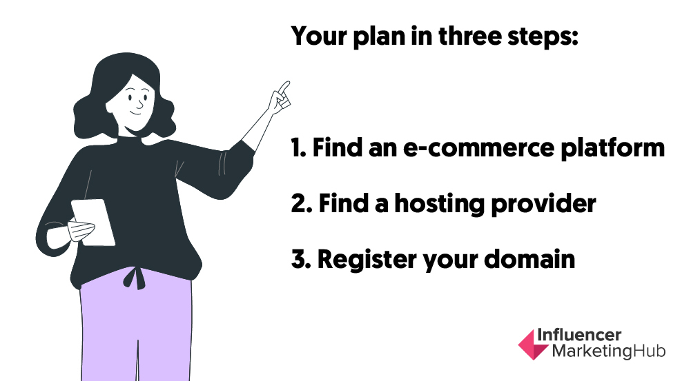 3 step plan for ecommerce founders