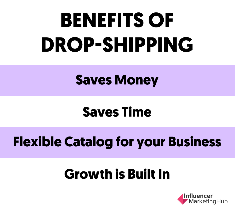 dropshipping - starting your own ecommerce business